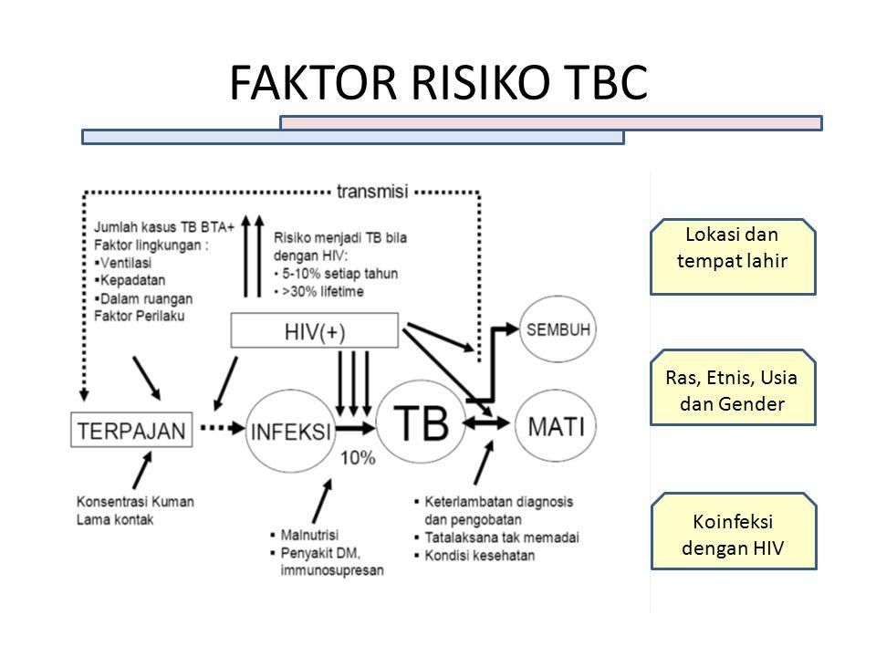 FAKTOR RISIKO TBC Lokasi dan tempat lahir Ras, Etnis, Usia dan Gender Koinfeksi dengan HIV
