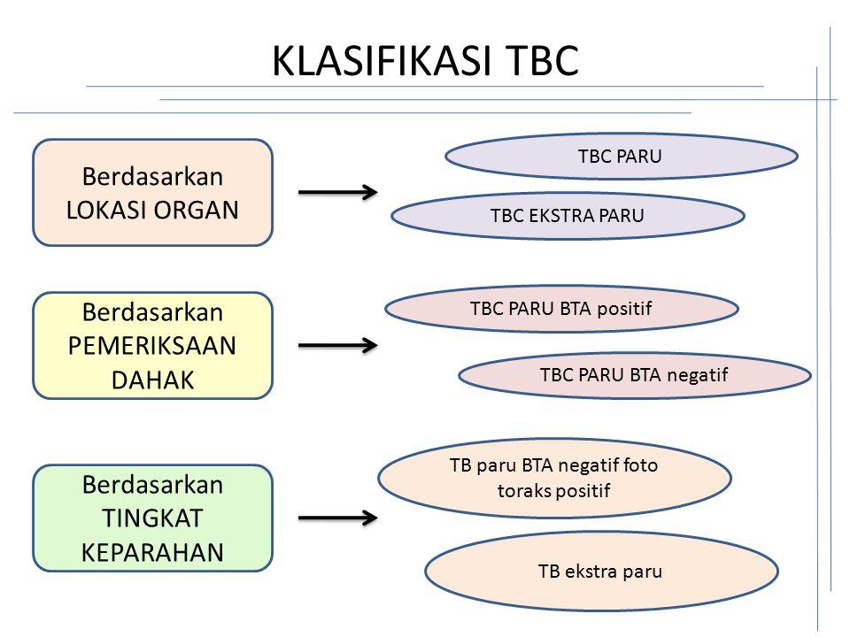KLASIFIKASI TBC Berdasarkan LOKASI ORGAN TBC PARU TBC EKSTRA PARU Berdasarkan PEMERIKSAAN DAHAK TBC PARU BTA positif TBC PARU BTA negatif Berdasarkan TINGKAT KEPARAHAN TB paru BTA negatif foto toraks positif TB ekstra paru