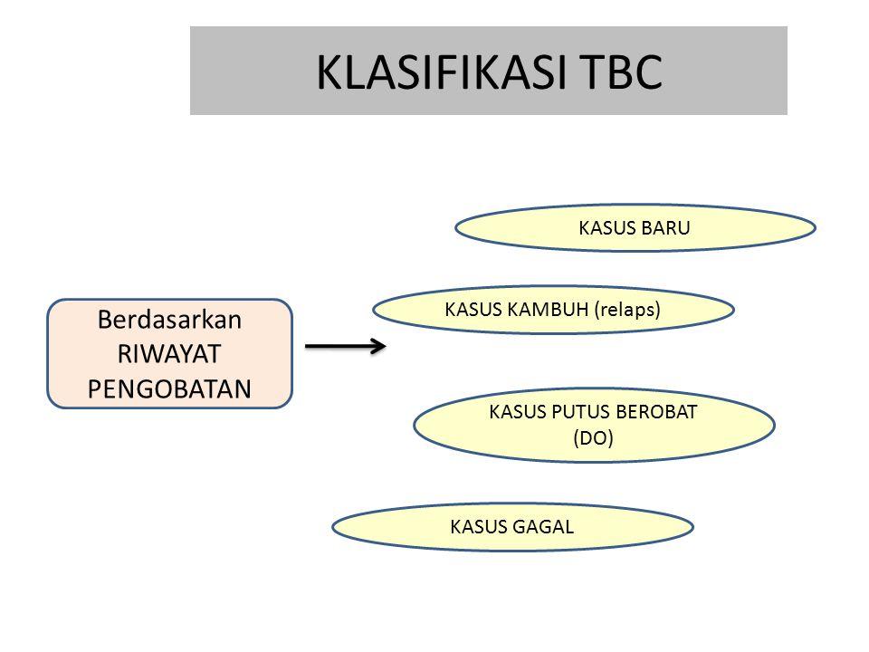 Prinsip dasar pengobatan TB adalah minimal 3 macam obat dan diberikan dalam waktu 6 bulan.