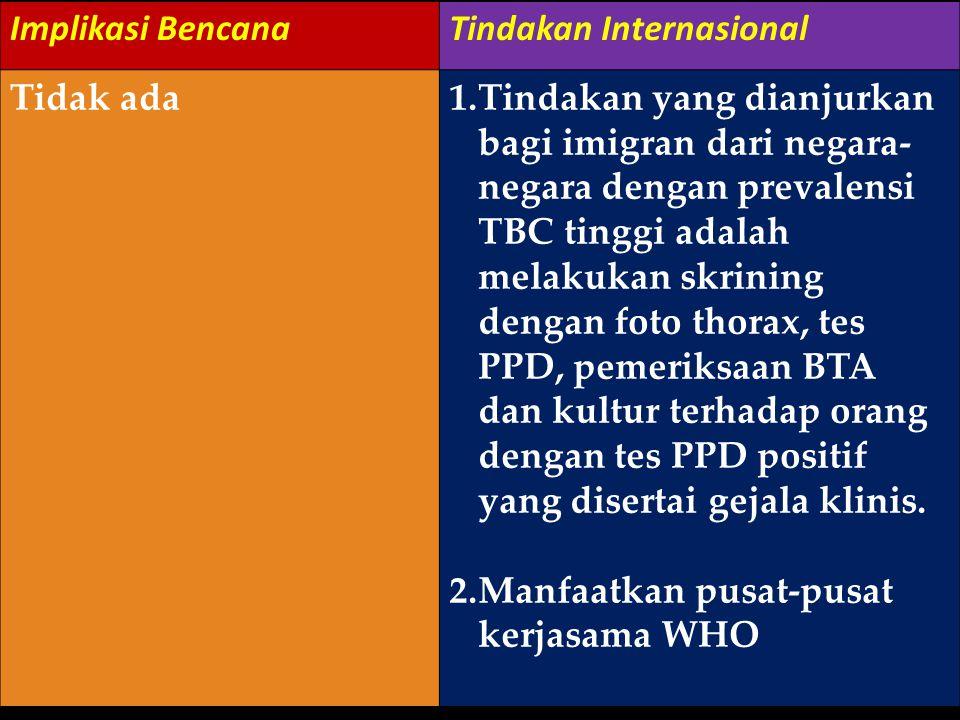 Implikasi BencanaTindakan Internasional Tidak ada1.Tindakan yang dianjurkan bagi imigran dari negara- negara dengan prevalensi TBC tinggi adalah melak