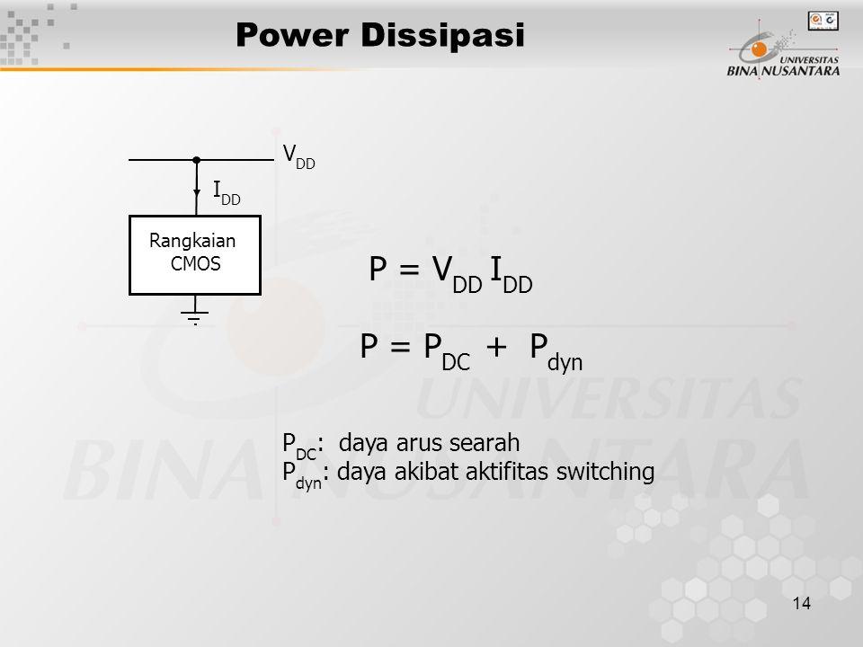 14 I DD V DD P = V DD I DD P = P DC + P dyn P DC : daya arus searah P dyn : daya akibat aktifitas switching Rangkaian CMOS Power Dissipasi