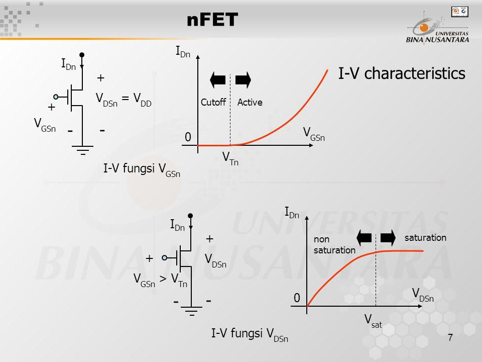 7 I-V characteristics I Dn + - V GSn V DSn = V DD + - I Dn V GSn V Tn Cutoff Active 0 I Dn + - V GSn > V Tn V DSn + - I Dn V DSn V sat non saturation