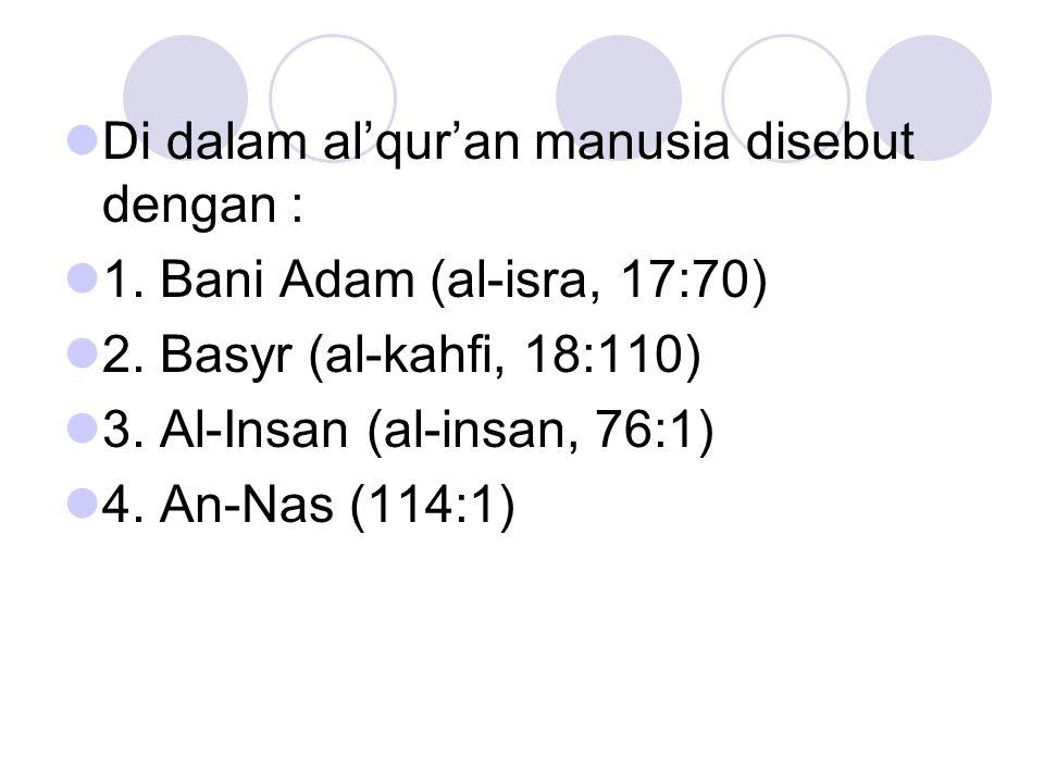 Di dalam al'qur'an manusia disebut dengan : 1. Bani Adam (al-isra, 17:70) 2. Basyr (al-kahfi, 18:110) 3. Al-Insan (al-insan, 76:1) 4. An-Nas (114:1)