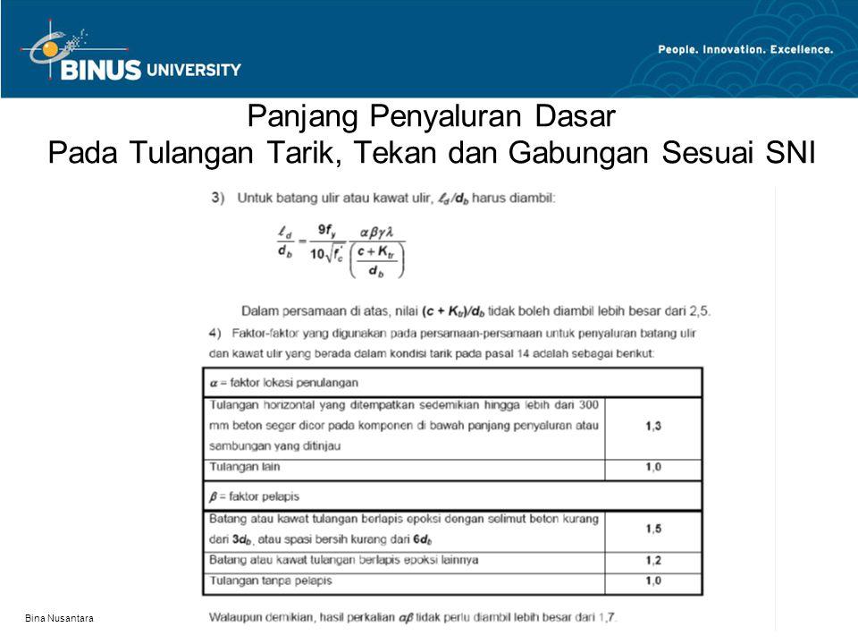 Bina Nusantara Panjang Penyaluran Dasar Pada Tulangan Tarik, Tekan dan Gabungan Sesuai SNI