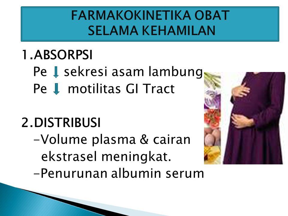 Anti Mikroba :  Golongan penisilin (Amoksisilin, ampisilin)  aman  Tetrasiklin,aminoglikosida,kloram fenikol  efek negatif pada janin Analgetika : Parasetamol  paling aman Antalgin  tidak aman BEBERAPA OBAT YANG DIPAKAI SELAMA KEHAMILAN