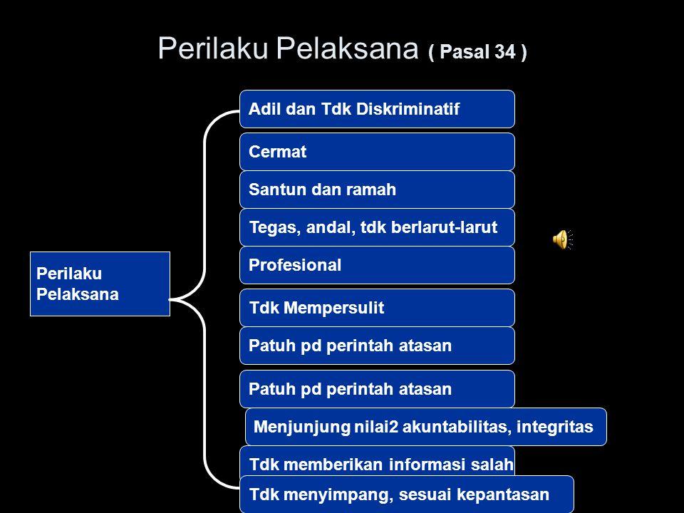 Penyelenggara Pelayanan Publik Core Business Psl 8 ay 2 Penyeleng gara Hak Kewajian Psl 14 SPM Psl 15, Psl 20 SIP Psl 15, Psl 20 1.Profile Penyelengga