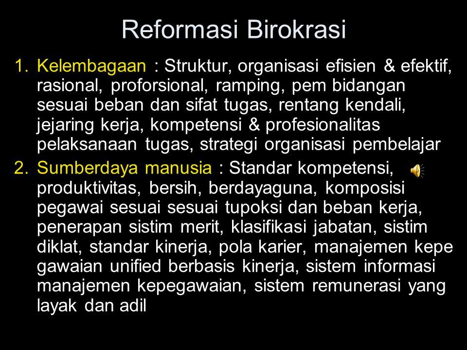 Perilaku Pelaksana ( Pasal 34 ) Perilaku Pelaksana Adil dan Tdk Diskriminatif Cermat Santun dan ramah Tegas, andal, tdk berlarut-larut Profesional Tdk
