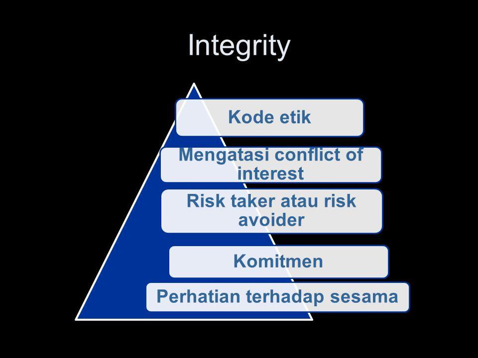 Integritas kerja adalah bertindak konsisten sesuai dengan kebijakan dan kode etik organisasi. Memiliki pemahaman dan keinginan untuk menyesuaikan diri