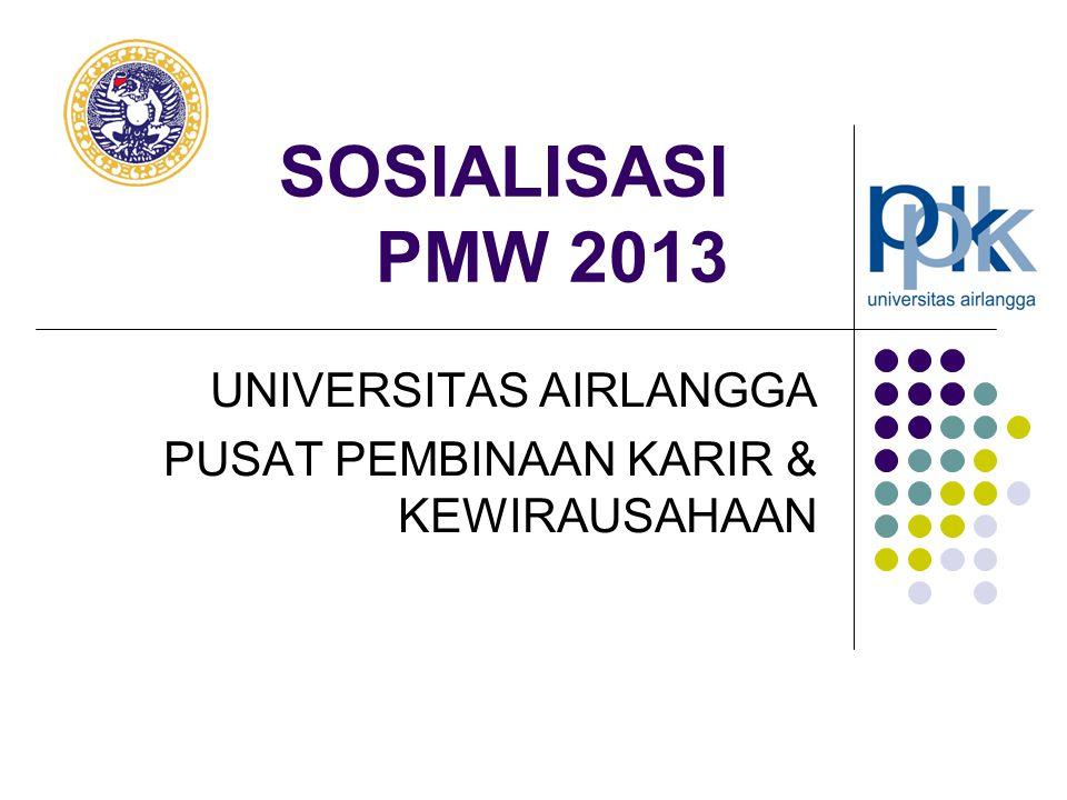 PRIORITAS PESERTA PMW 2013 1.Mahasiswa yang sudah menjalankan usaha (dana penguatan) 2.