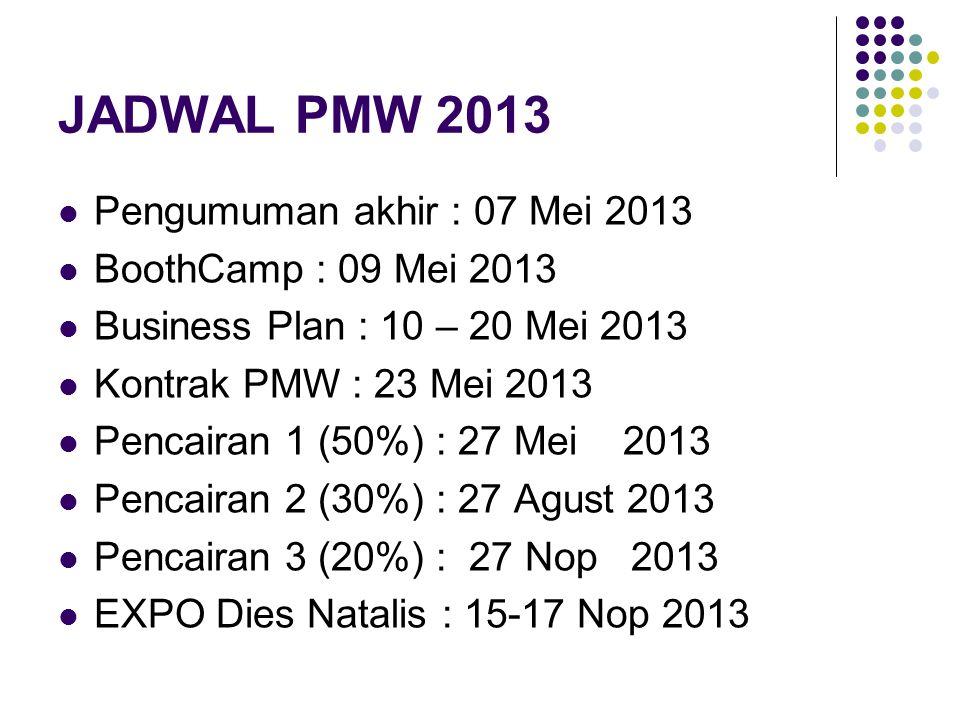 JADWAL PMW 2013 Pengumuman akhir : 07 Mei 2013 BoothCamp : 09 Mei 2013 Business Plan : 10 – 20 Mei 2013 Kontrak PMW : 23 Mei 2013 Pencairan 1 (50%) : 27 Mei 2013 Pencairan 2 (30%) : 27 Agust 2013 Pencairan 3 (20%) : 27 Nop 2013 EXPO Dies Natalis : 15-17 Nop 2013