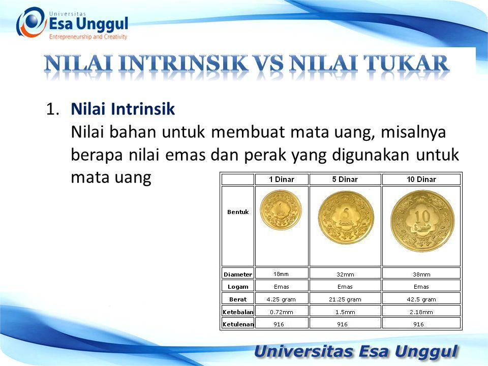 1.Nilai Intrinsik Nilai bahan untuk membuat mata uang, misalnya berapa nilai emas dan perak yang digunakan untuk mata uang