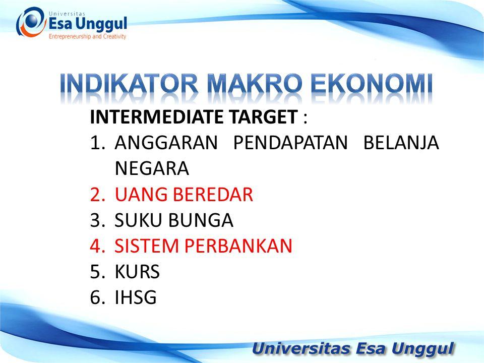 INTERMEDIATE TARGET : 1.ANGGARAN PENDAPATAN BELANJA NEGARA 2.UANG BEREDAR 3.SUKU BUNGA 4.SISTEM PERBANKAN 5.KURS 6.IHSG