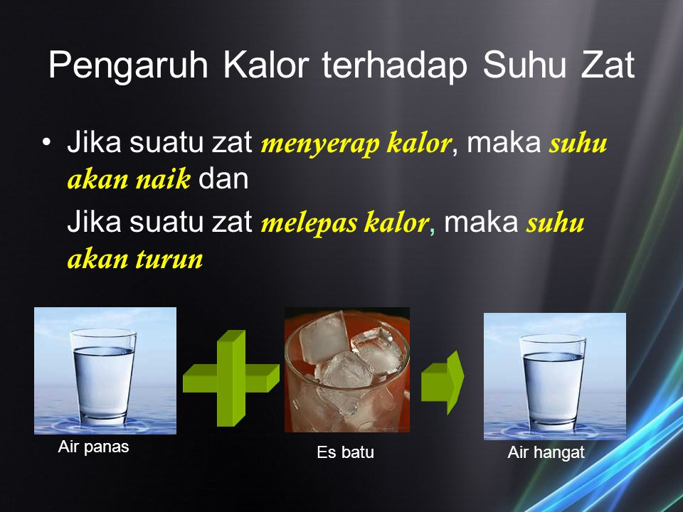 Pengaruh Kalor terhadap Suhu Zat Jika suatu zat menyerap kalor, maka suhu akan naik dan Jika suatu zat melepas kalor, maka suhu akan turun Air panas E