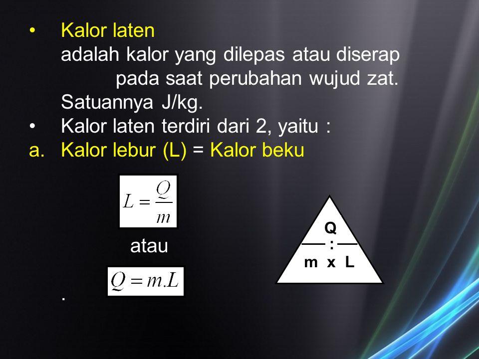 Kalor laten adalah kalor yang dilepas atau diserap pada saat perubahan wujud zat. Satuannya J/kg. Kalor laten terdiri dari 2, yaitu : a.Kalor lebur (L