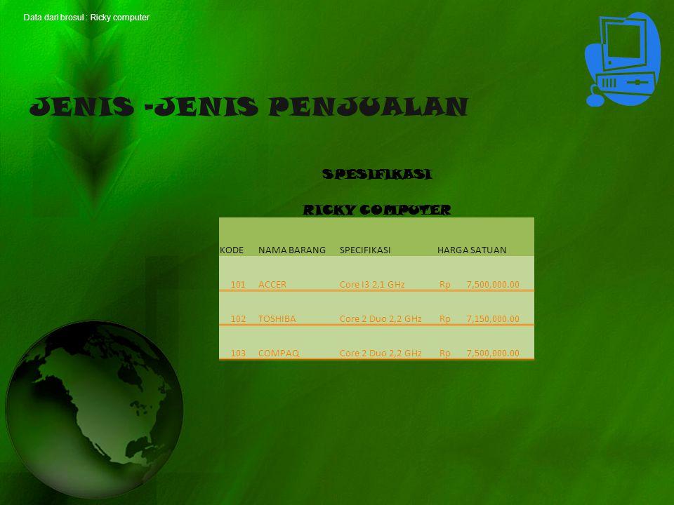 JENIS –JENIS PENJUALAN Data dari brosul : Ricky computer SPESIFIKASI RICKY COMPUTER KODENAMA BARANGSPECIFIKASIHARGA SATUAN 101ACCERCore I3 2,1 GHz Rp