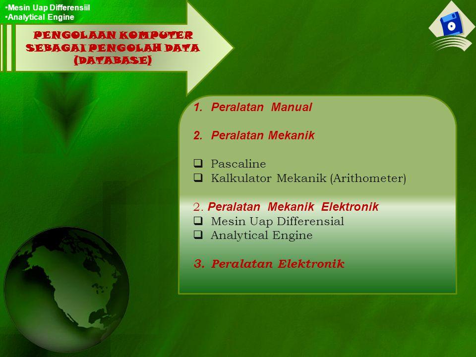 PENGOLAAN KOMPUTER SEBAGAI PENGOLAH DATA (DATABASE) 1.Peralatan Manual 2.Peralatan Mekanik  Pascaline  Kalkulator Mekanik (Arithometer) 2. Peralatan