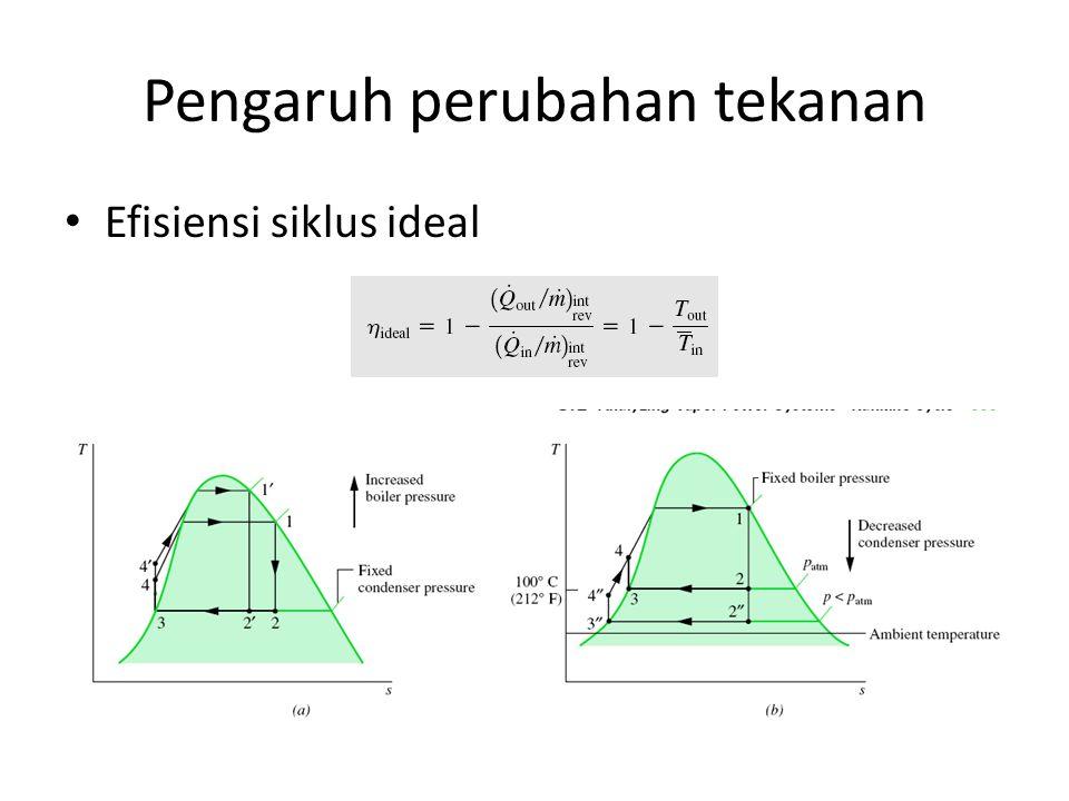 Pengaruh perubahan tekanan Efisiensi siklus ideal