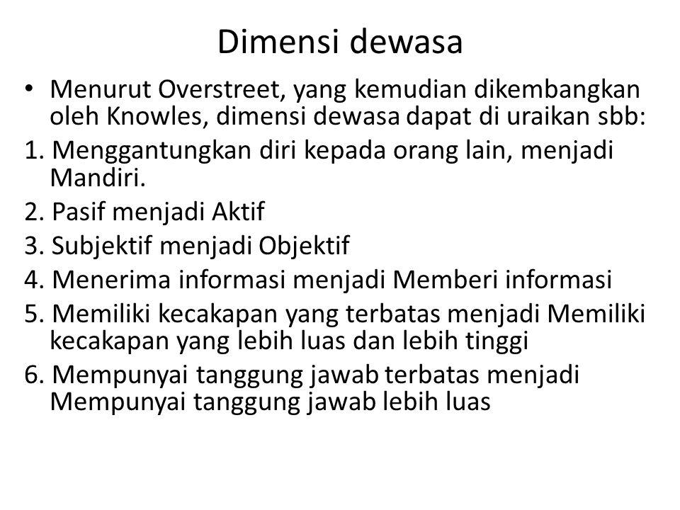 Dimensi dewasa Menurut Overstreet, yang kemudian dikembangkan oleh Knowles, dimensi dewasa dapat di uraikan sbb: 1. Menggantungkan diri kepada orang l