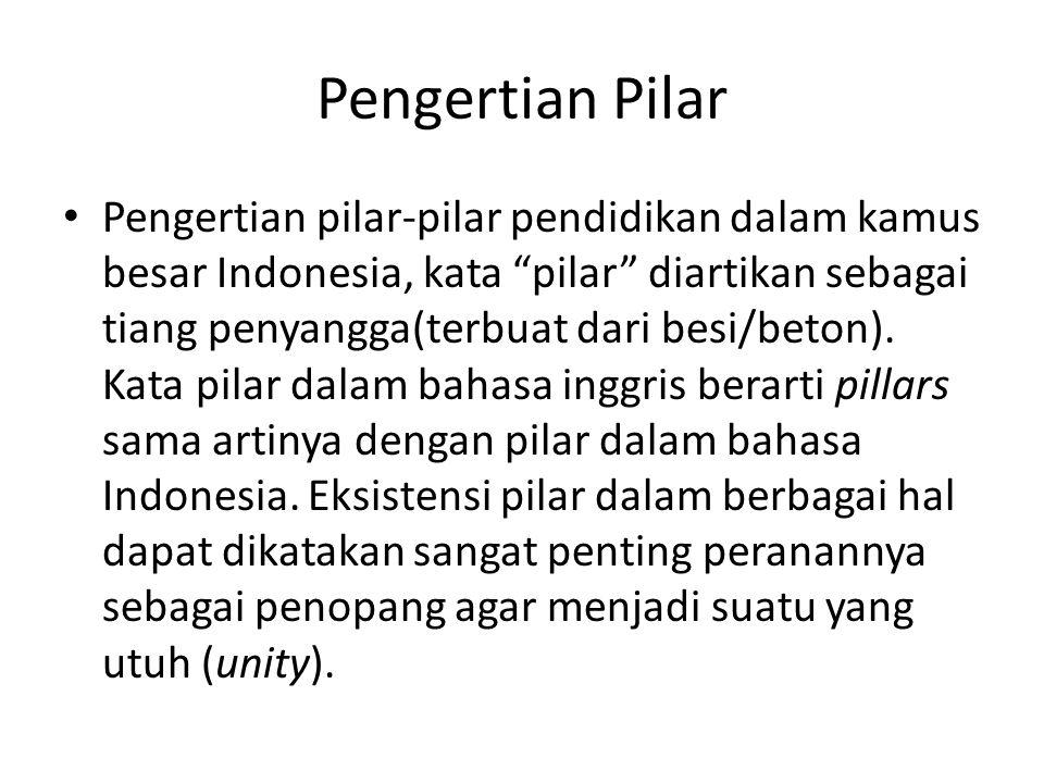 """Pengertian Pilar Pengertian pilar-pilar pendidikan dalam kamus besar Indonesia, kata """"pilar"""" diartikan sebagai tiang penyangga(terbuat dari besi/beton"""