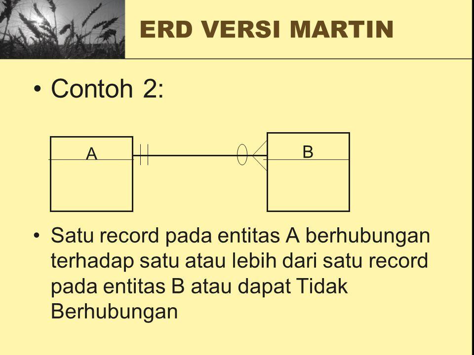 ERD VERSI MARTIN Contoh 2: Satu record pada entitas A berhubungan terhadap satu atau lebih dari satu record pada entitas B atau dapat Tidak Berhubunga