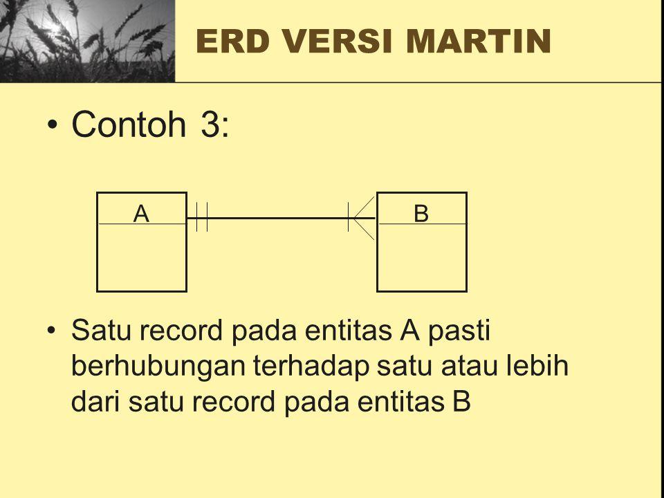 Contoh 3: Satu record pada entitas A pasti berhubungan terhadap satu atau lebih dari satu record pada entitas B AB