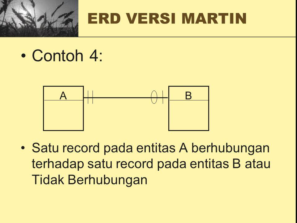 Contoh 4: Satu record pada entitas A berhubungan terhadap satu record pada entitas B atau Tidak Berhubungan AB