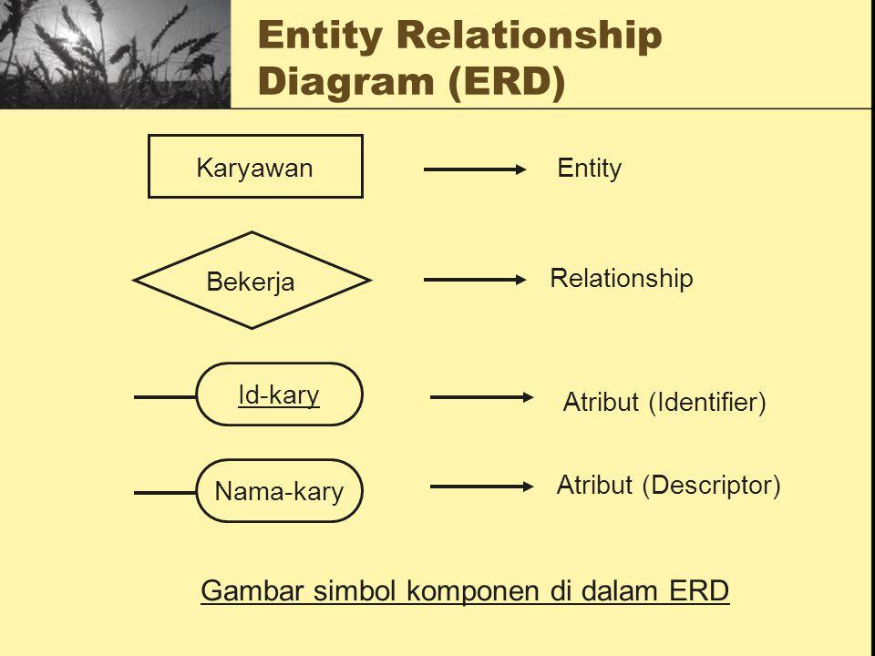 ERD VERSI MARTIN Pada ERD Martin : -Relationship digambarkan dengan garis, dengan menambahkan connectivity-nya (0,1,*) -Hubungan antar entity digambarkan dengan,, dan -Simbol: Entitas -Atribut