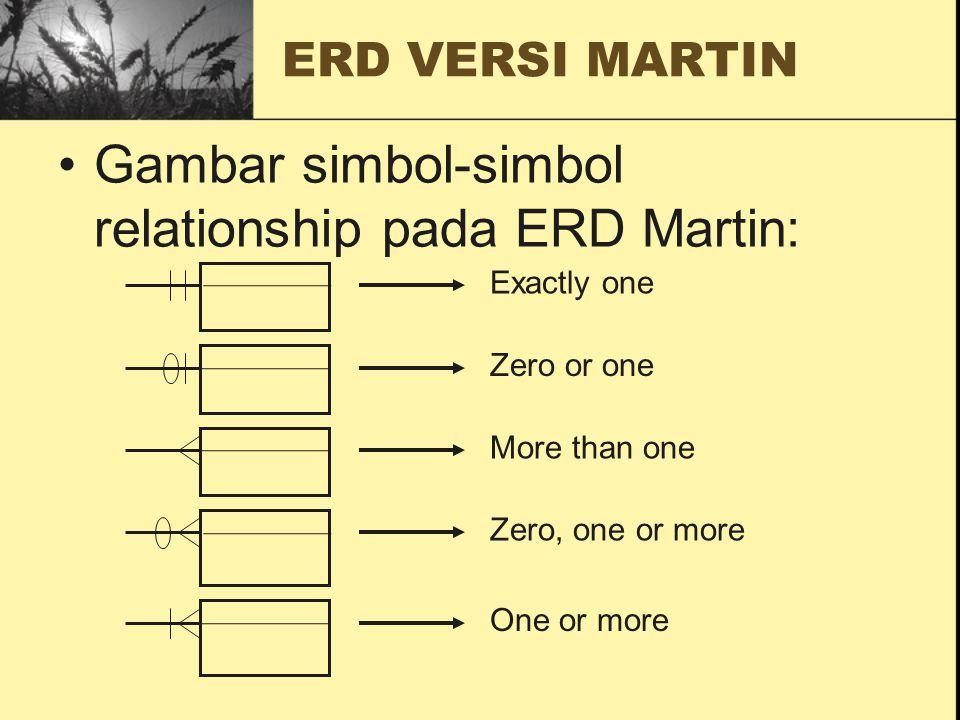 Kardinalitas James Martin Notasi Notasi Derajat Relasi Min-Max Derajat Relasi Min-Max (0,N) (0,N) (1,M) (1,M) (0,1) (0,1) (1,1) (1,1)