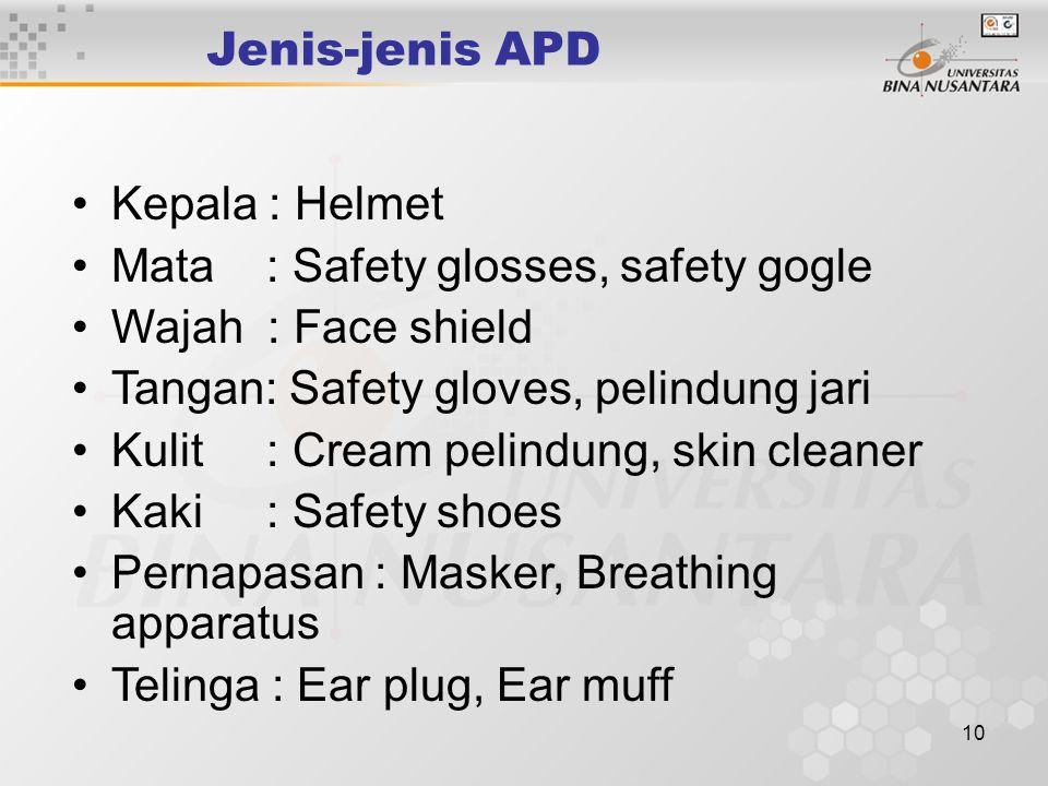 10 Jenis-jenis APD Kepala : Helmet Mata : Safety glosses, safety gogle Wajah : Face shield Tangan: Safety gloves, pelindung jari Kulit : Cream pelindu