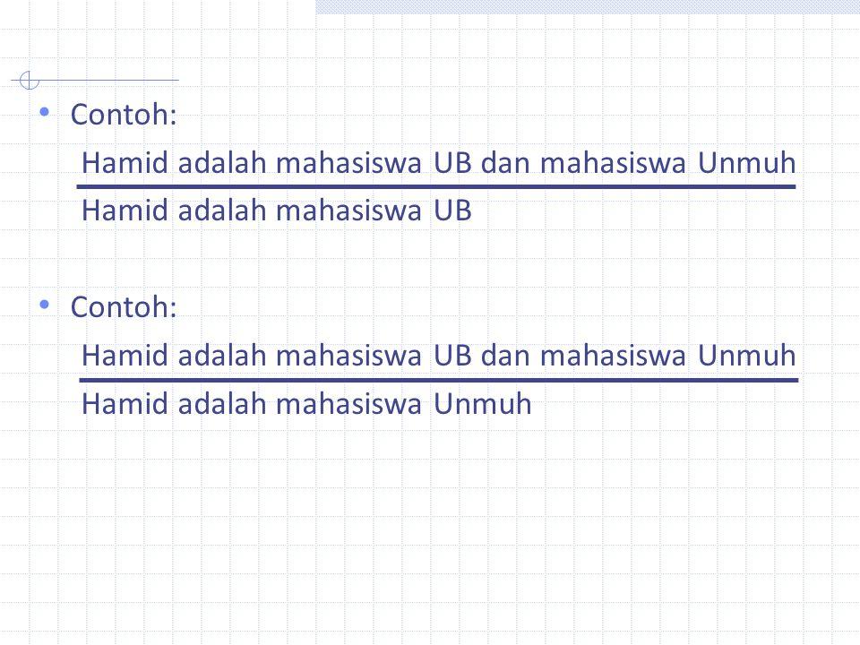 Contoh: Hamid adalah mahasiswa UB dan mahasiswa Unmuh Hamid adalah mahasiswa UB Contoh: Hamid adalah mahasiswa UB dan mahasiswa Unmuh Hamid adalah mah