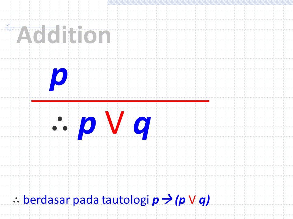 p ∴ p V q Addition ∴ berdasar pada tautologi p  (p V q)