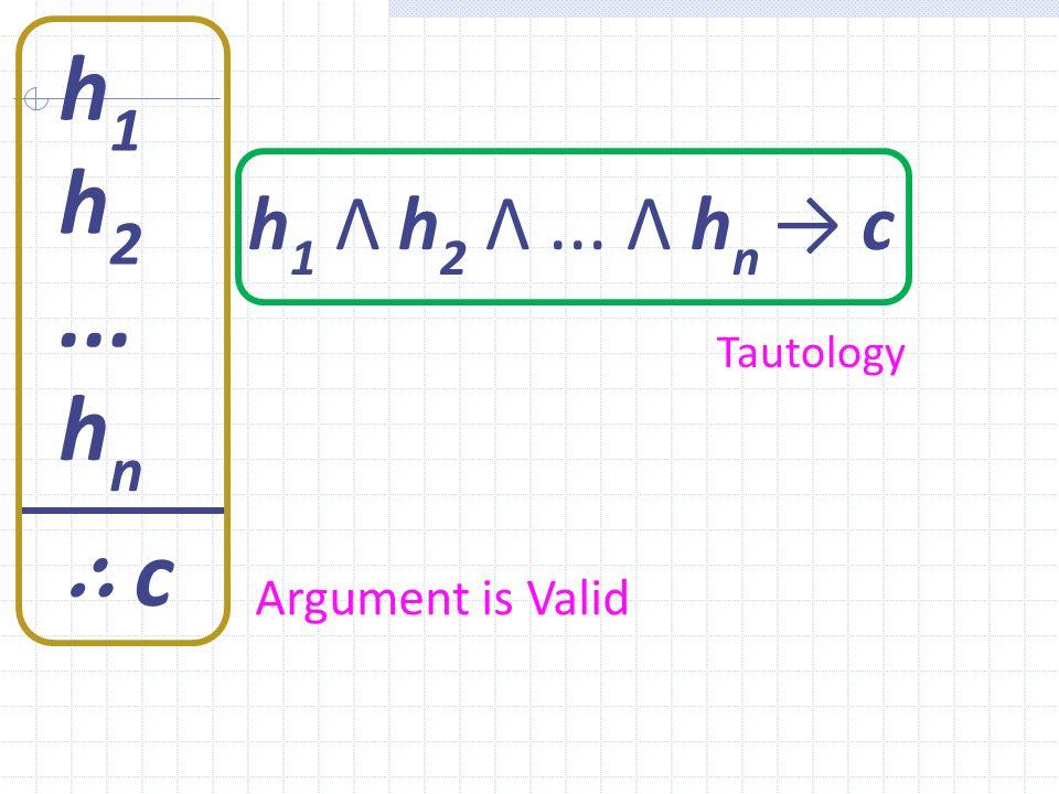 h1h1 h2h2... hnhn ∴ c h 1 Λ h 2 Λ... Λ h n → c Tautology Argument is Valid