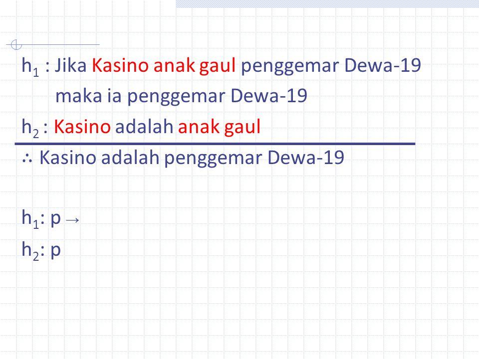 h 1 : Jika Kasino anak gaul penggemar Dewa-19 maka ia penggemar Dewa-19 h 2 : Kasino adalah anak gaul ∴ Kasino adalah penggemar Dewa-19 h 1 : p → h 2