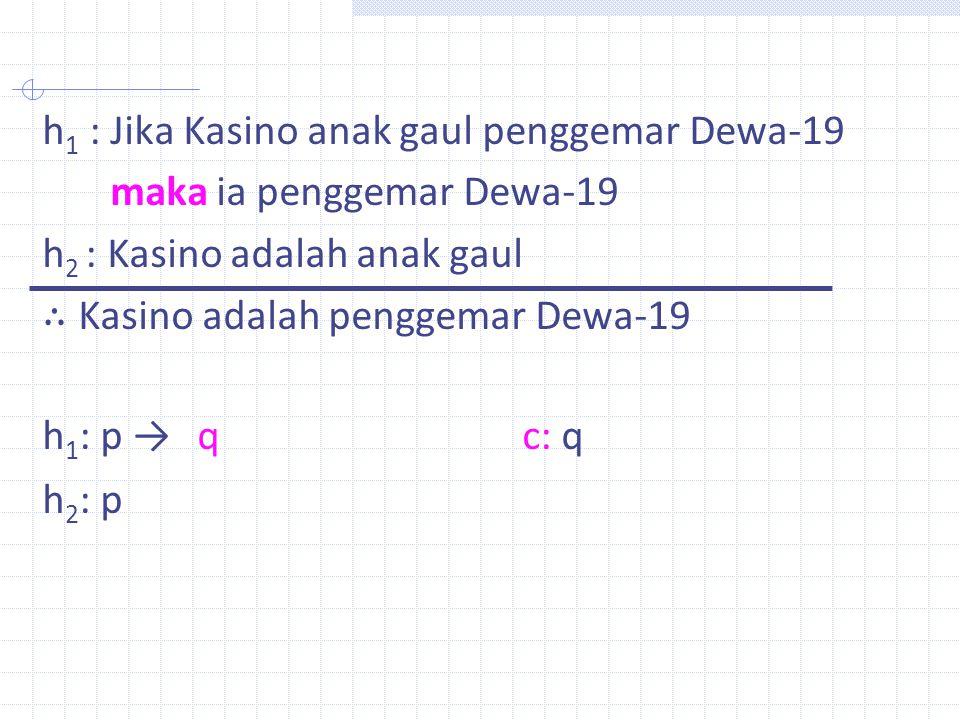 h 1 : Jika Kasino anak gaul penggemar Dewa-19 maka ia penggemar Dewa-19 h 2 : Kasino adalah anak gaul ∴ Kasino adalah penggemar Dewa-19 h 1 : p → q c: