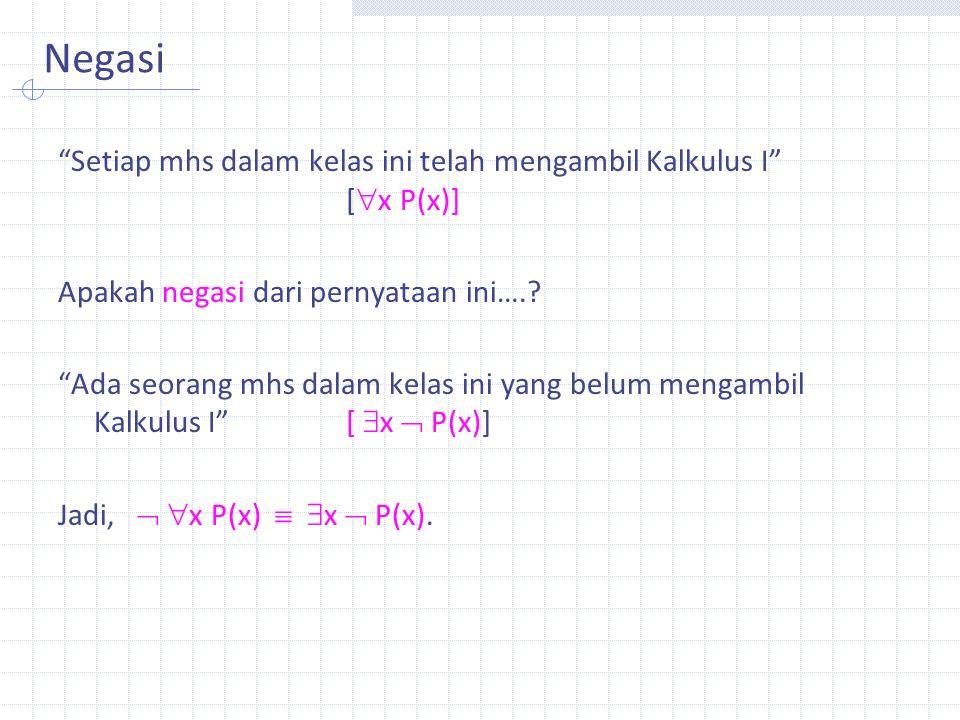 "Negasi ""Setiap mhs dalam kelas ini telah mengambil Kalkulus I"" [  x P(x)] Apakah negasi dari pernyataan ini….? ""Ada seorang mhs dalam kelas ini yang"
