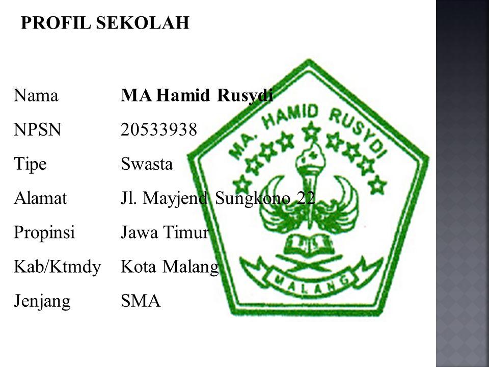 Berdasarkan hasil observasi, penyusunan program Humas di MA Hamid Rusydi telah sesuai dengan teori, namun pelaksanaannya kurang maksimal.