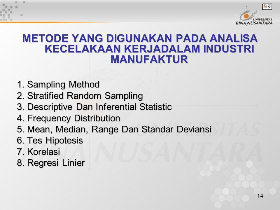 14 METODE YANG DIGUNAKAN PADA ANALISA KECELAKAAN KERJADALAM INDUSTRI MANUFAKTUR 1. Sampling Method 2. Stratified Random Sampling 3. Descriptive Dan In