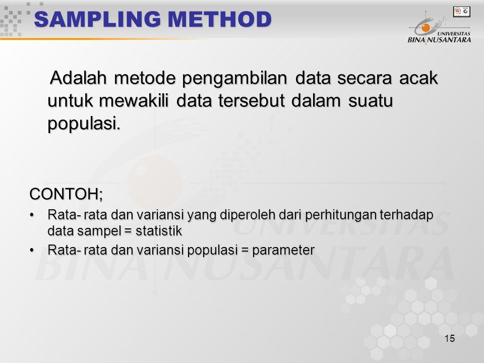 15 SAMPLING METHOD Adalah metode pengambilan data secara acak untuk mewakili data tersebut dalam suatu populasi. Adalah metode pengambilan data secara