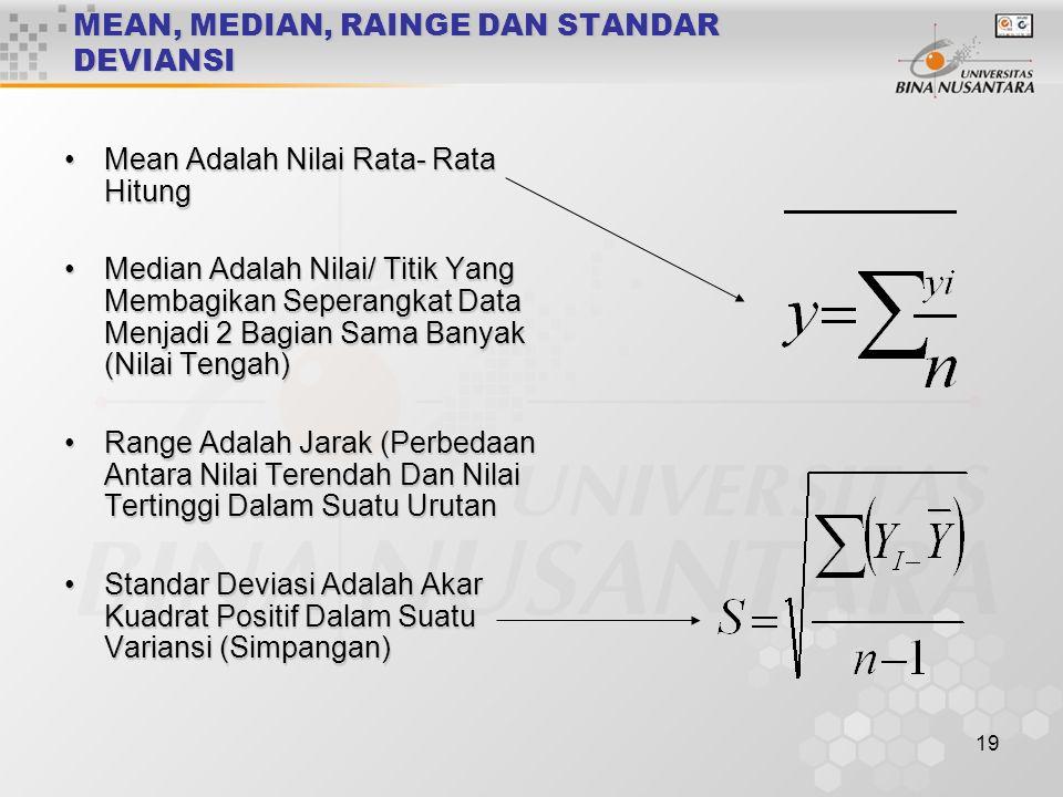 19 MEAN, MEDIAN, RAINGE DAN STANDAR DEVIANSI Mean Adalah Nilai Rata- Rata HitungMean Adalah Nilai Rata- Rata Hitung Median Adalah Nilai/ Titik Yang Me