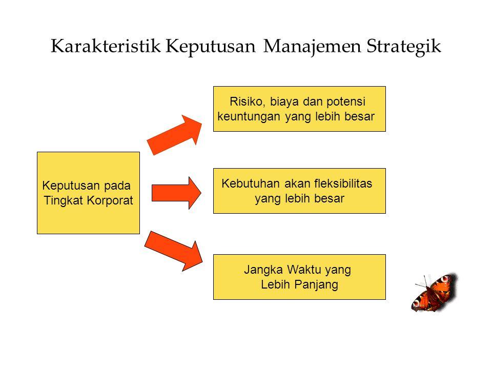 Karakteristik Keputusan Manajemen Strategik Keputusan pada Tingkat Korporat Risiko, biaya dan potensi keuntungan yang lebih besar Kebutuhan akan fleks