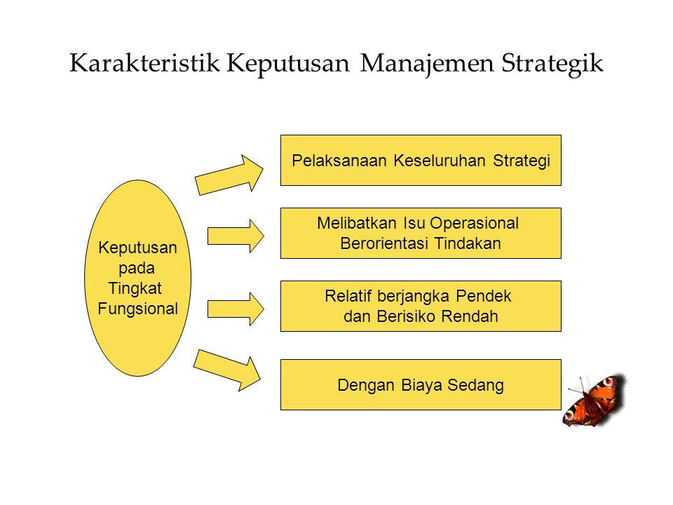 Karakteristik Keputusan Manajemen Strategik Keputusan pada Tingkat Fungsional Pelaksanaan Keseluruhan Strategi Melibatkan Isu Operasional Berorientasi