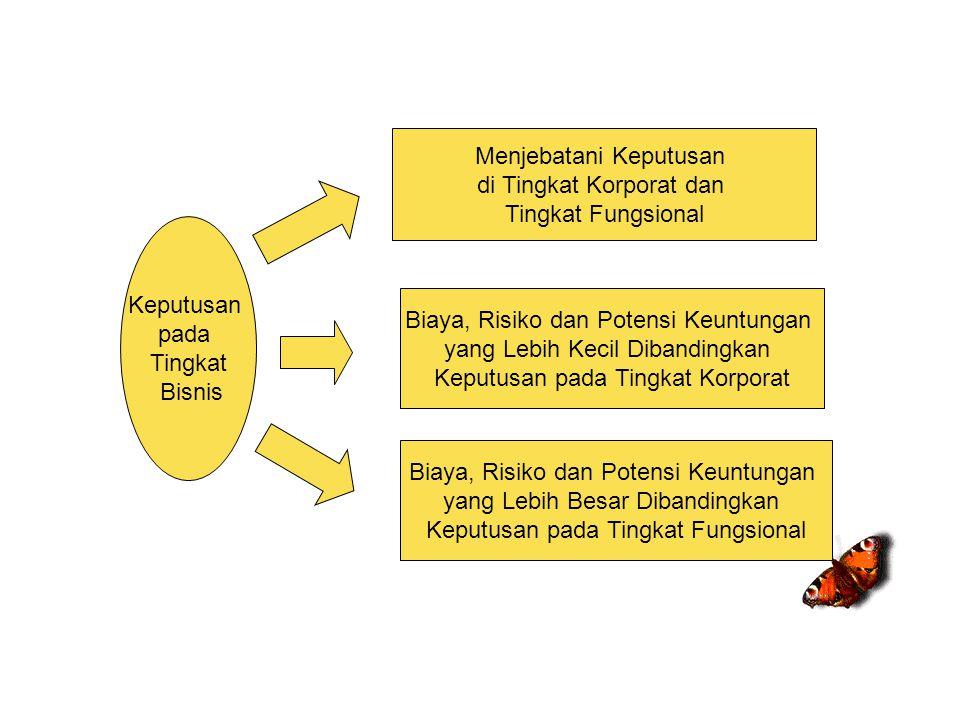 Keputusan pada Tingkat Bisnis Menjebatani Keputusan di Tingkat Korporat dan Tingkat Fungsional Biaya, Risiko dan Potensi Keuntungan yang Lebih Kecil D