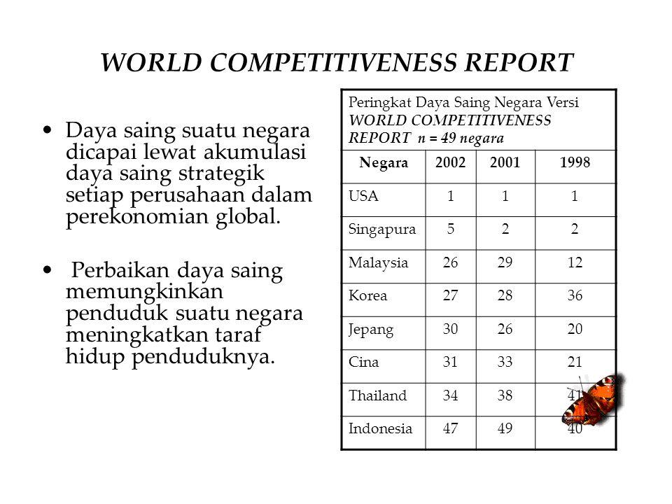 WORLD COMPETITIVENESS REPORT Daya saing suatu negara dicapai lewat akumulasi daya saing strategik setiap perusahaan dalam perekonomian global. Perbaik
