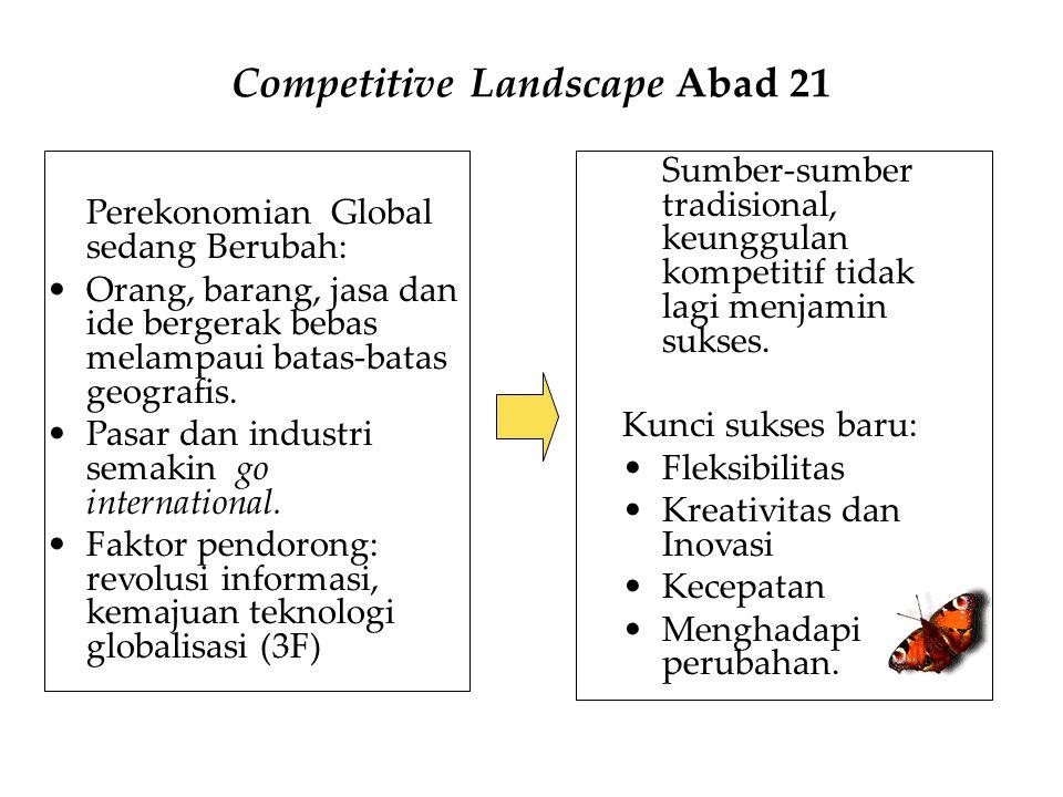 Competitive Landscape Abad 21 Perekonomian Global sedang Berubah: Orang, barang, jasa dan ide bergerak bebas melampaui batas-batas geografis. Pasar da