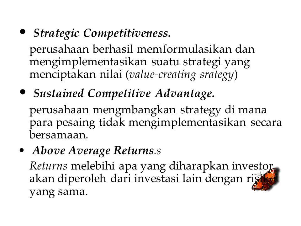 Strategic Competitiveness. perusahaan berhasil memformulasikan dan mengimplementasikan suatu strategi yang menciptakan nilai (value-creating srategy)