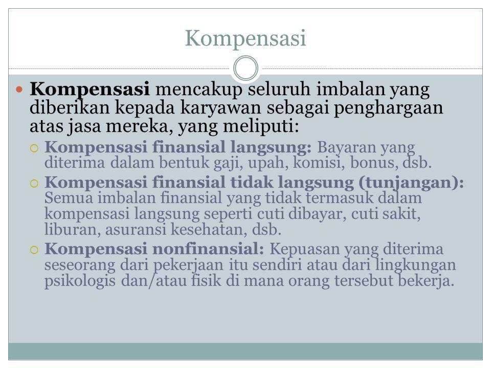 Kompensasi Kompensasi mencakup seluruh imbalan yang diberikan kepada karyawan sebagai penghargaan atas jasa mereka, yang meliputi:  Kompensasi finans