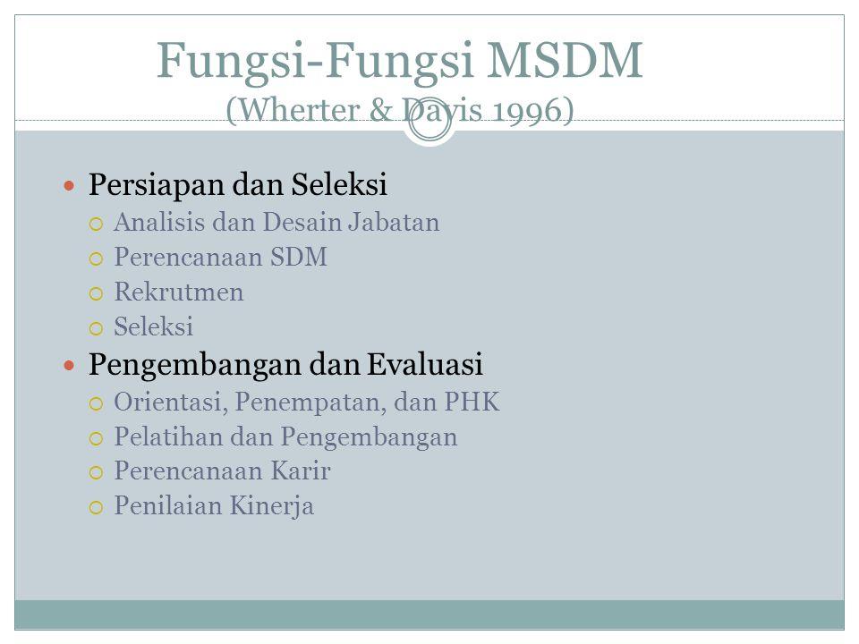 Fungsi-Fungsi MSDM (Wherter & Davis 1996) Persiapan dan Seleksi  Analisis dan Desain Jabatan  Perencanaan SDM  Rekrutmen  Seleksi Pengembangan dan