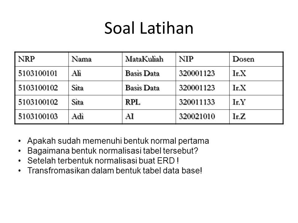 Soal Latihan NRPNamaMataKuliahNIPDosen 5103100101Ali Basis Data 320001123Ir.X 5103100102Sita 320001123Ir.X 5103100102SitaRPL320011133Ir.Y 5103100103Ad