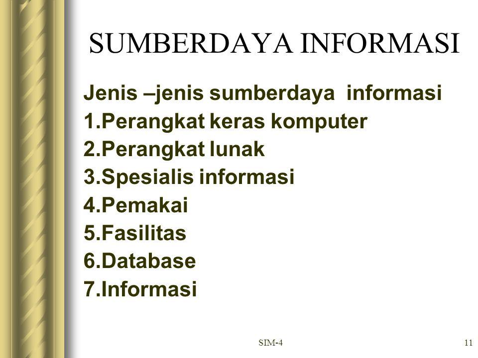 SIM-411 SUMBERDAYA INFORMASI Jenis –jenis sumberdaya informasi 1.Perangkat keras komputer 2.Perangkat lunak 3.Spesialis informasi 4.Pemakai 5.Fasilita