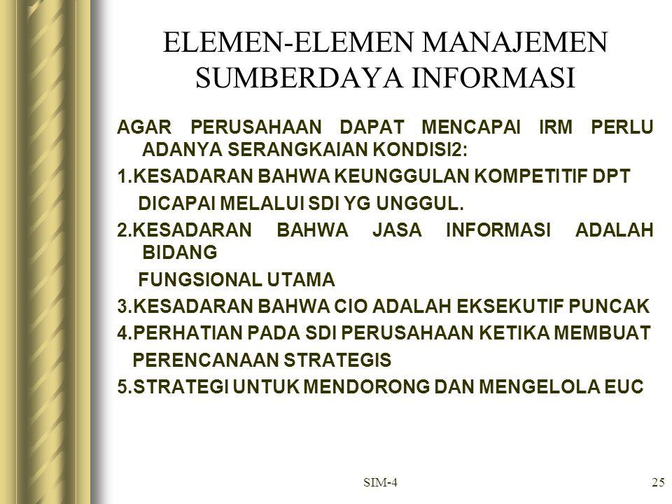 SIM-425 ELEMEN-ELEMEN MANAJEMEN SUMBERDAYA INFORMASI AGAR PERUSAHAAN DAPAT MENCAPAI IRM PERLU ADANYA SERANGKAIAN KONDISI2: 1.KESADARAN BAHWA KEUNGGULA